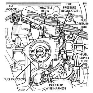 87 Wrangler Fuel Diagrams - Trusted Wiring Diagram